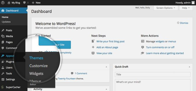 Enhance More Yоur WordPress Wіth Customization